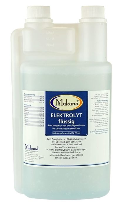 elektrolity dla koni